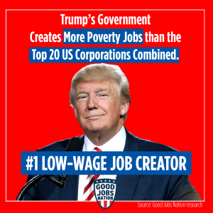 Trump's Government Creates more poverty jobs than the top 20 US corporations combined.